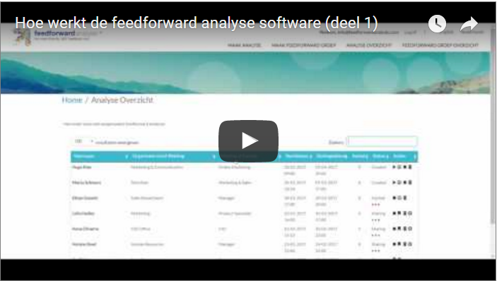 feedforward analyse instructievideo